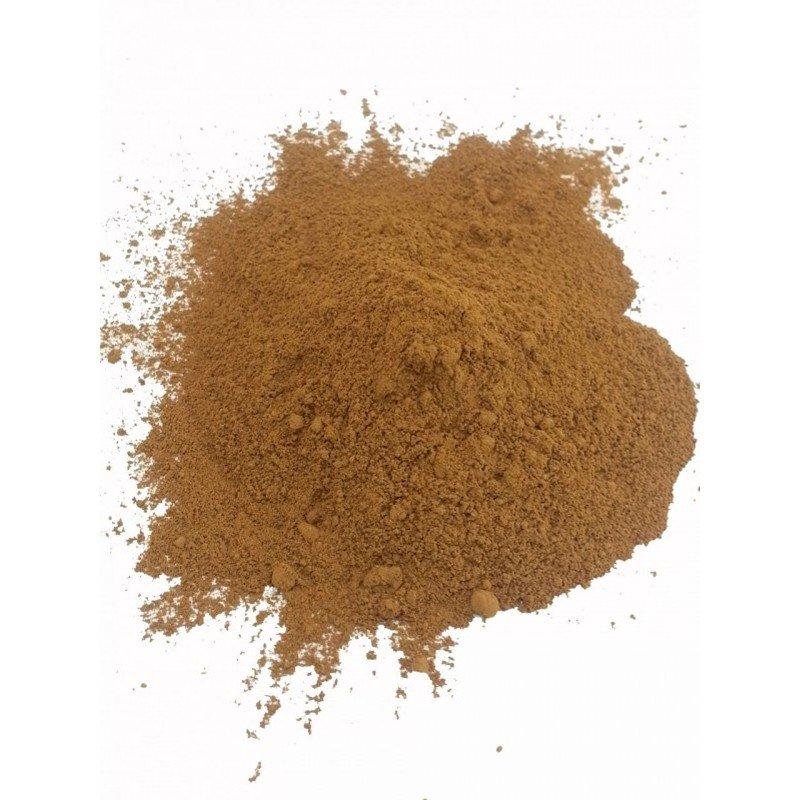 How To Use Kratom Powder – Kratomexchange